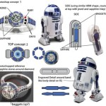 スターウォーズファン必見!R2-D2型の婚約指輪がカワイイ!