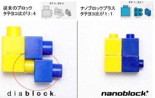 nanoblock_plus_1_1
