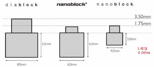 nanoblock_plus_2