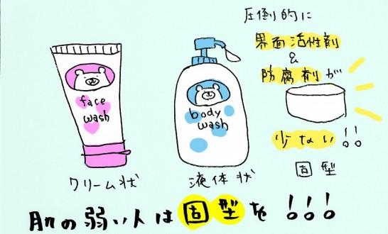 アトピー肌、敏感肌など肌が弱い人には固形石鹸がオススメ
