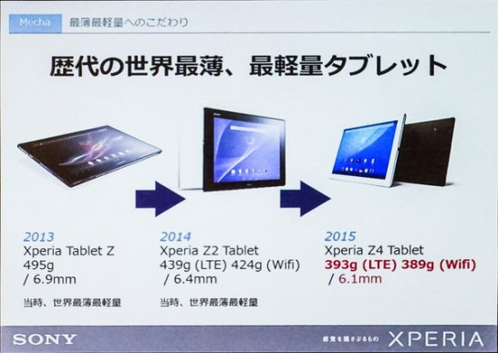 Xperia Z 4 Tablet touch and try[14]