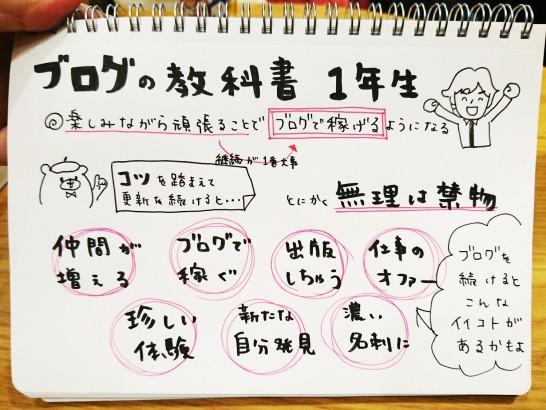 ブログの教科書1年生 著:染谷昌利 感想まとめ