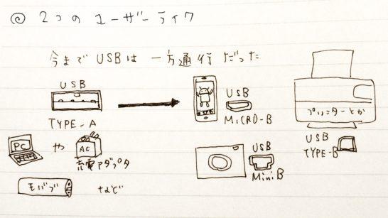 usb-typec-2