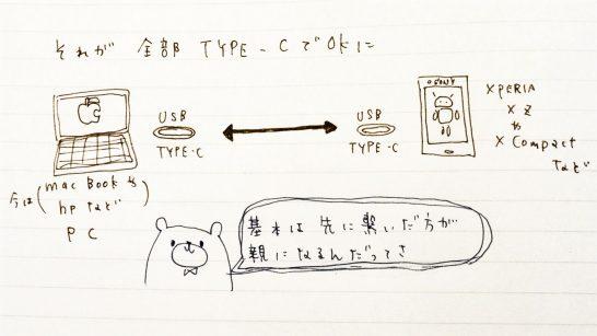 usb-typec-4
